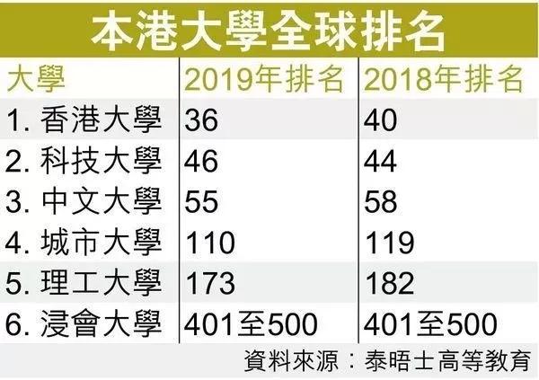 香港留学|香港大学|留学规划